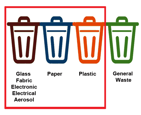 plastic paper separation Contaminated waste, say paper that is smeared by a greasy plastic bag or   waste separation at source (be that from home, office, villa,.